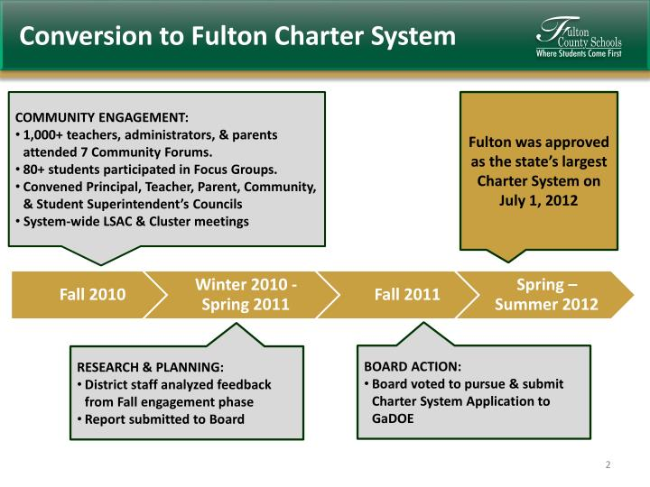 Conversion to fulton charter system