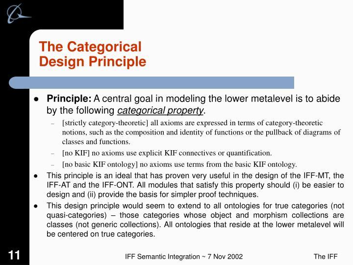 The Categorical Design Principle