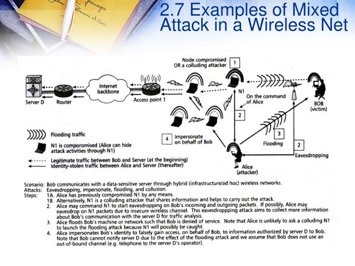 2.7 Examples of Mixed Attack in a Wireless Net