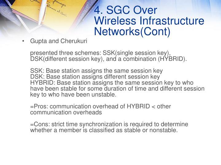 4. SGC Over