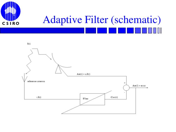 Adaptive Filter (schematic)