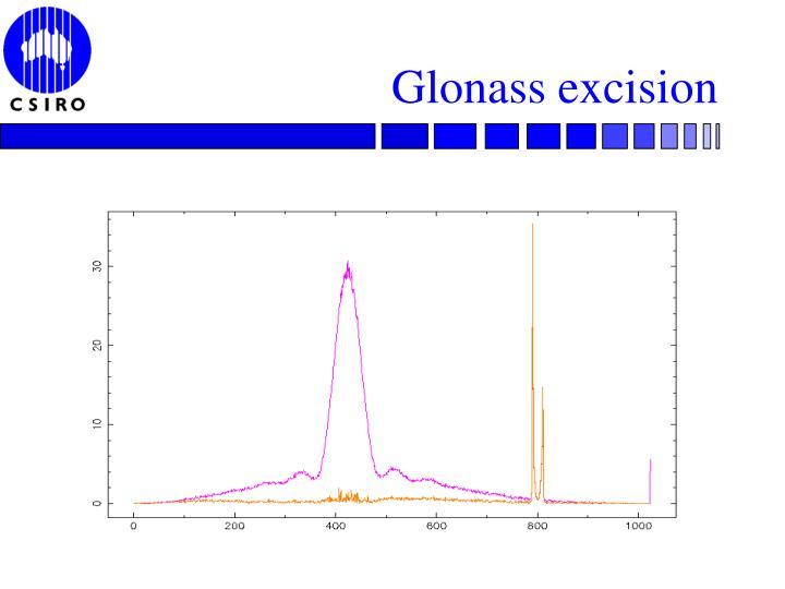 Glonass excision
