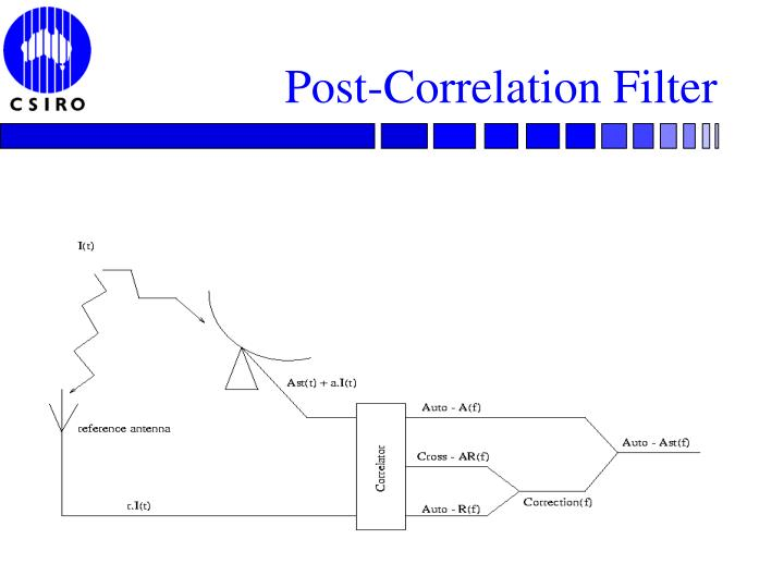Post-Correlation Filter