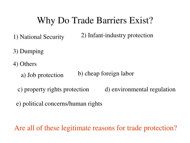 Why Do Trade Barriers Exist?