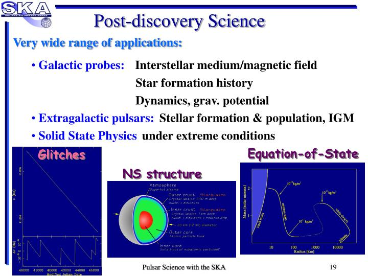 Post-discovery Science