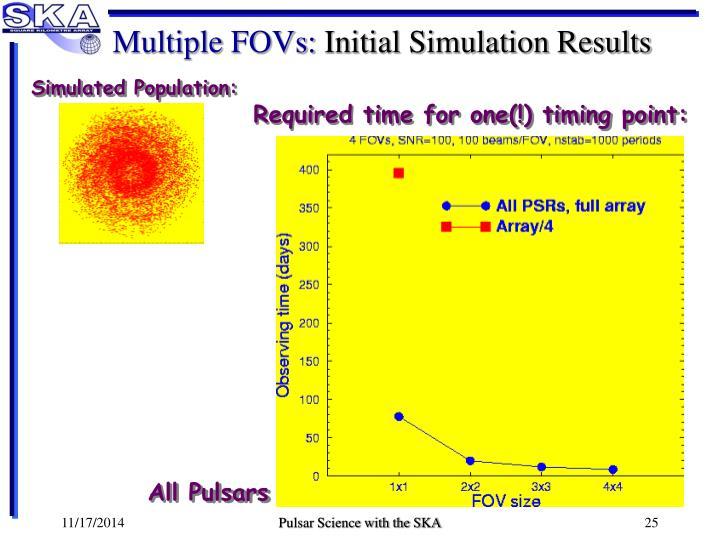 Multiple FOVs: