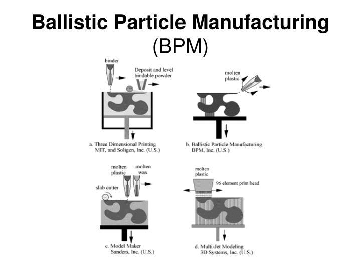 Ballistic Particle Manufacturing