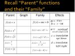 recall parent functions and their family