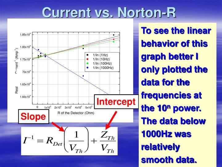 Current vs. Norton-R