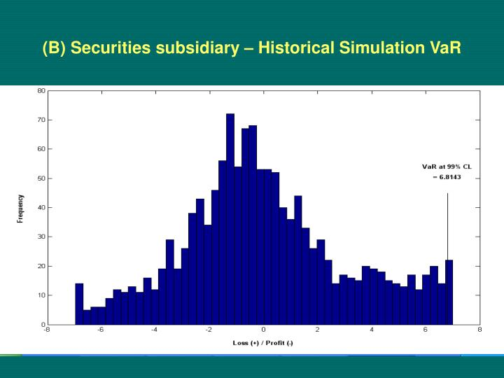 (B) Securities subsidiary – Historical Simulation VaR