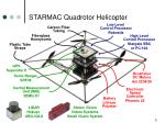 starmac quadrotor helicopter
