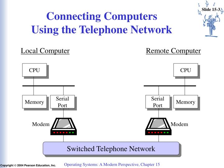 Connecting computers using the telephone network