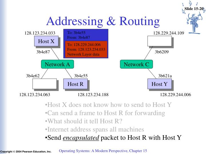 Addressing & Routing
