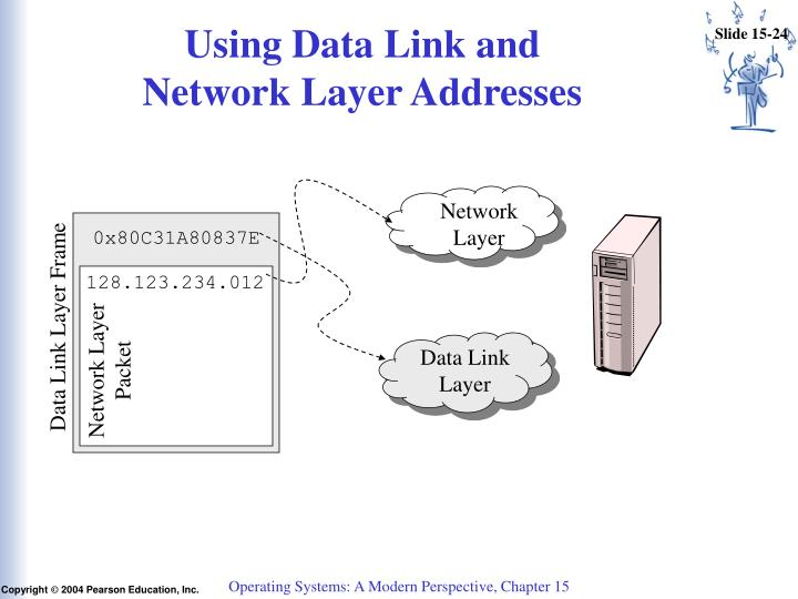 Using Data Link and