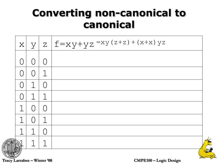 Converting non-canonical to canonical