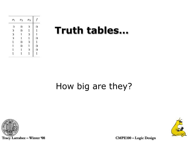 Truth tables…