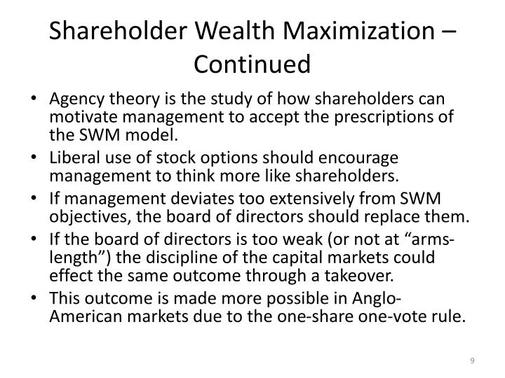 Shareholder Wealth Maximization – Continued