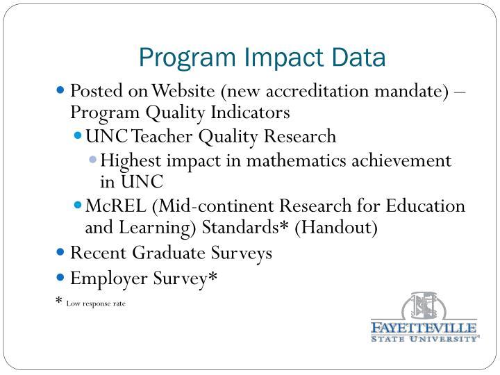 Program Impact Data