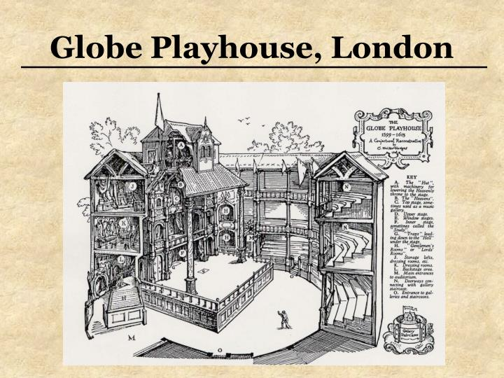 Globe Playhouse, London