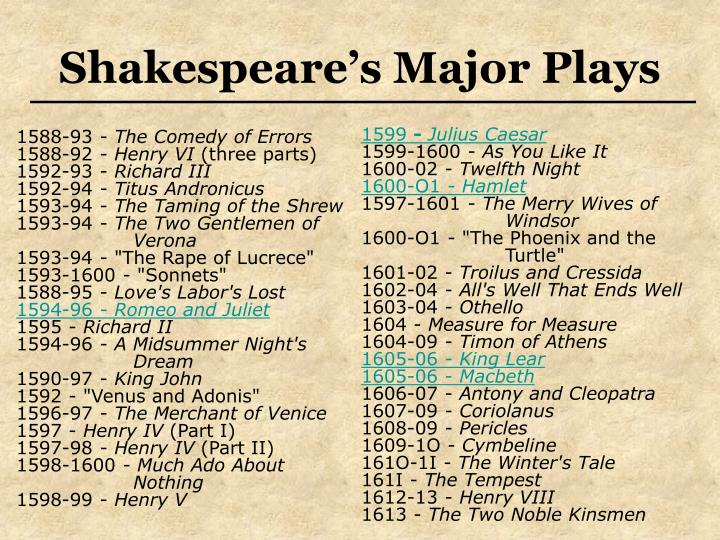 Shakespeare's Major Plays