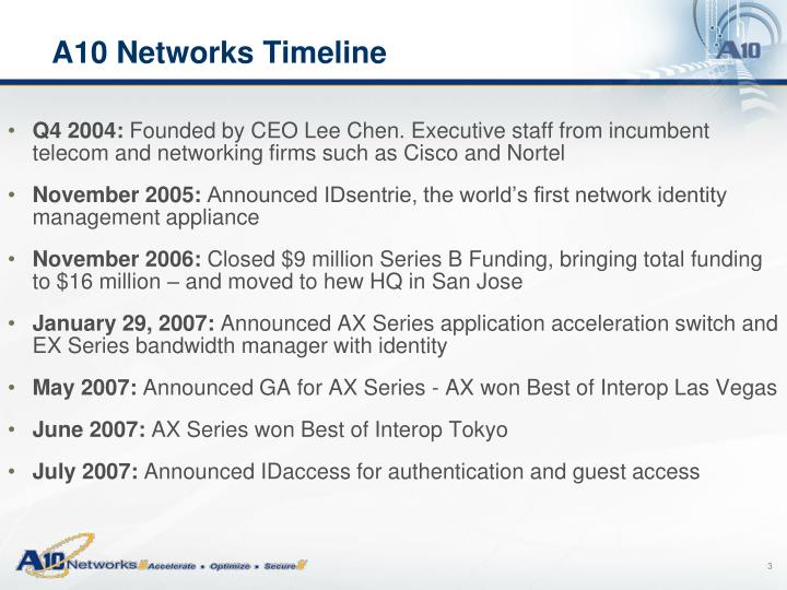 A10 networks timeline
