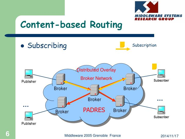 Content-based Routing
