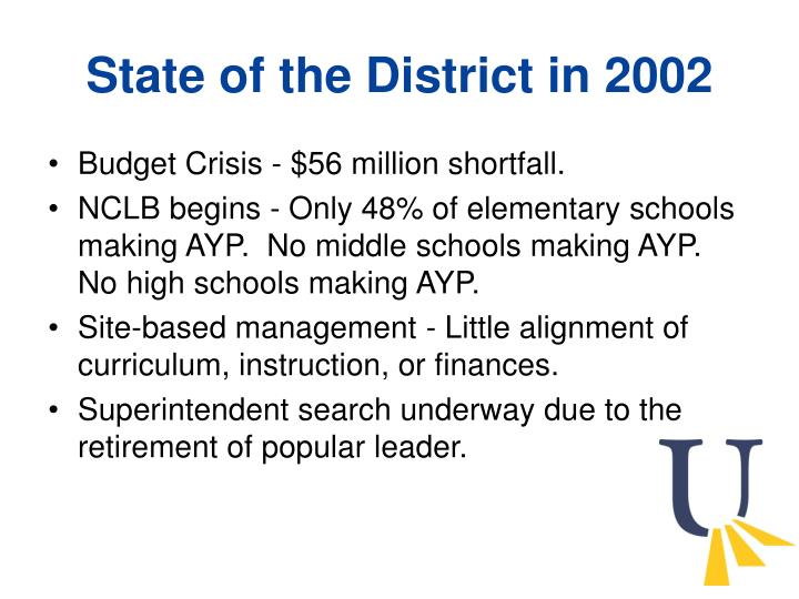 State of the District in 2002