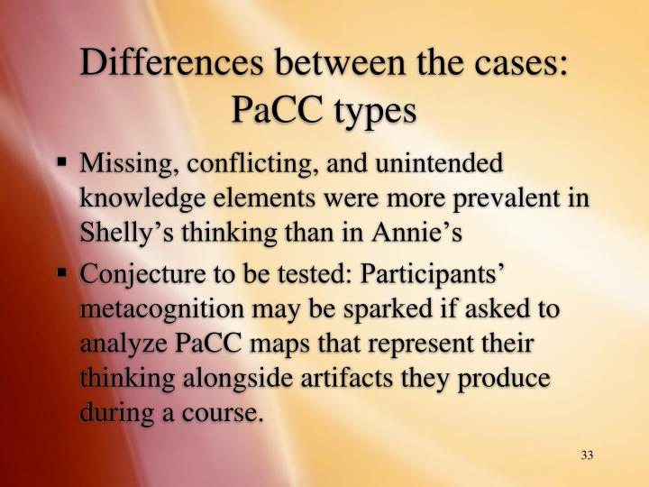 Differences between the cases: