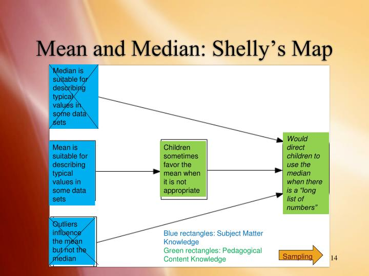 Mean and Median: Shelly's Map