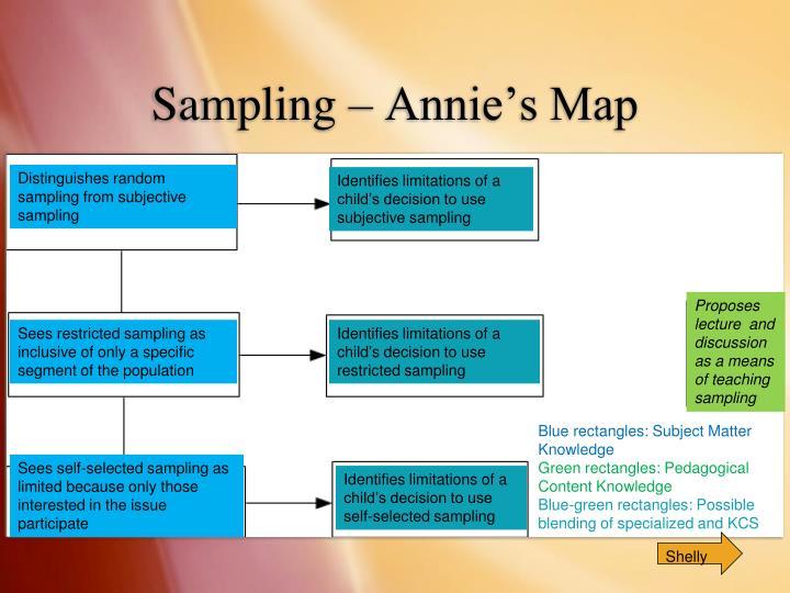 Sampling – Annie's Map