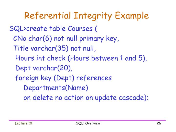 Referential Integrity Example