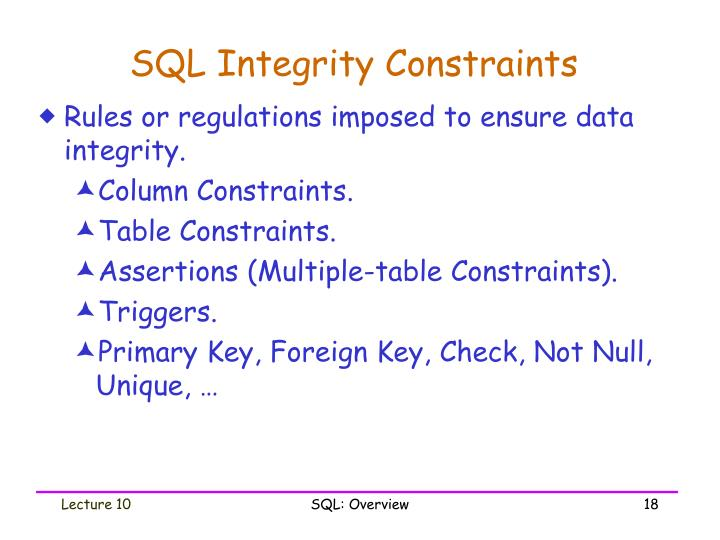SQL Integrity Constraints