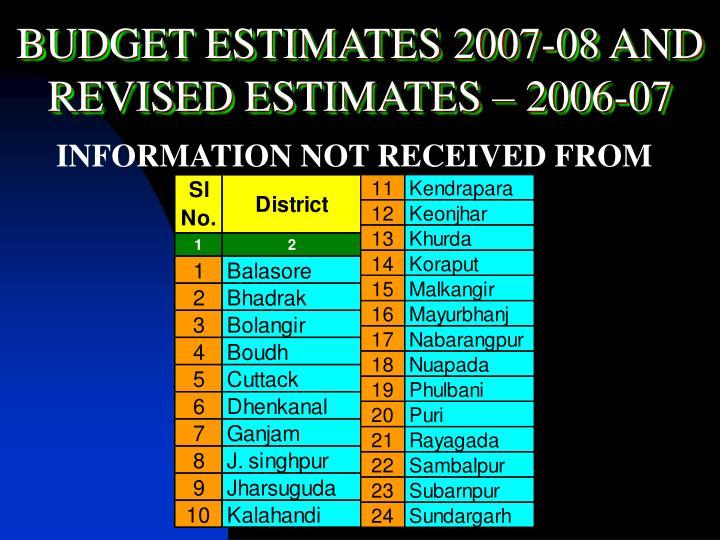 BUDGET ESTIMATES 2007-08 AND REVISED ESTIMATES – 2006-07