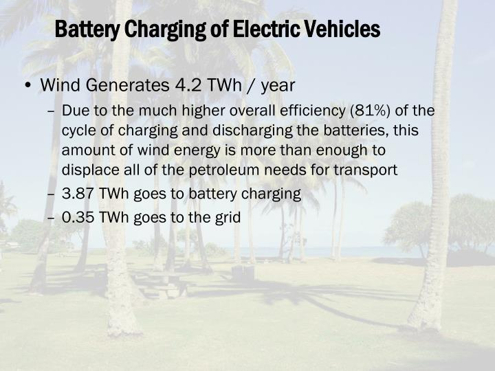 Battery Charging of Electric Vehicles
