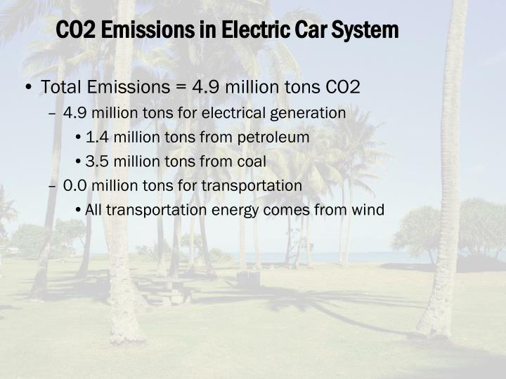 CO2 Emissions in Electric Car System