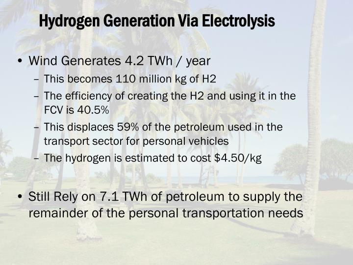 Hydrogen Generation Via Electrolysis