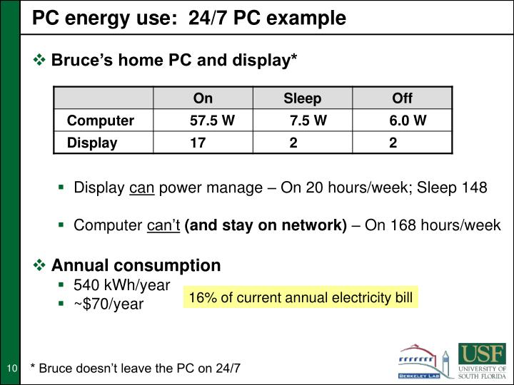 PC energy use:  24/7 PC example
