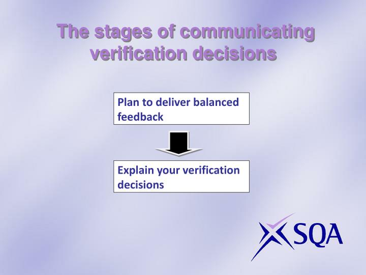The stages of communicating verification decisions