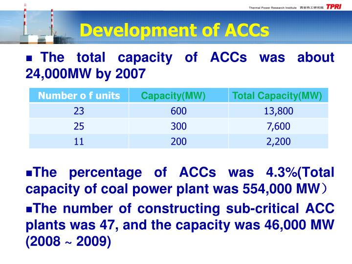 The total capacity of ACCs was about 24,000MW by 2007