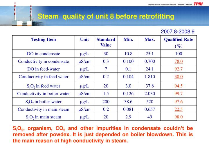 Steam  quality of unit 8 before retrofitting