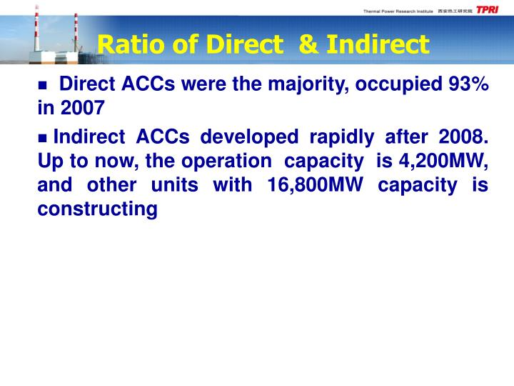 Direct ACCs were the majority, occupied 93% in 2007