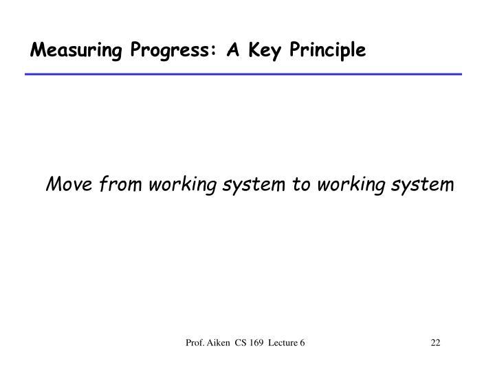 Measuring Progress: A Key Principle