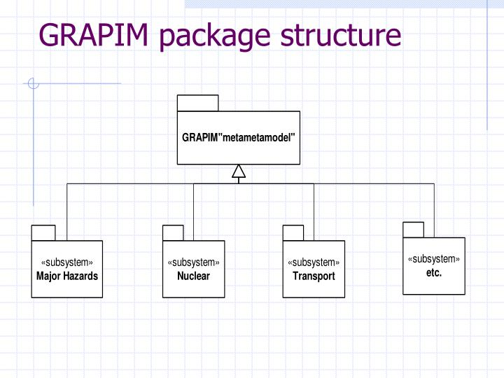 GRAPIM package structure