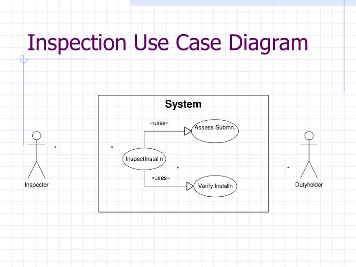 Inspection Use Case Diagram