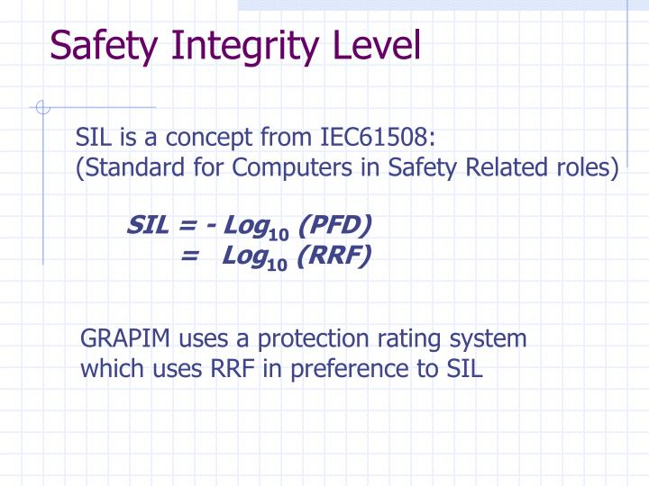 Safety Integrity Level