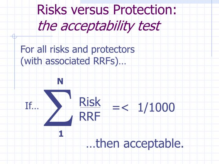 Risks versus Protection: