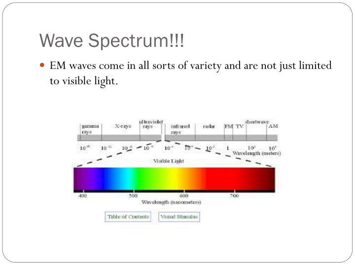 Wave Spectrum!!!