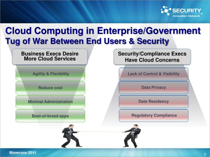 Cloud Computing in Enterprise/Government