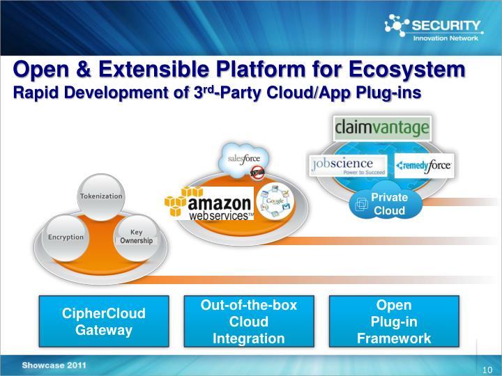 Open & Extensible Platform for Ecosystem