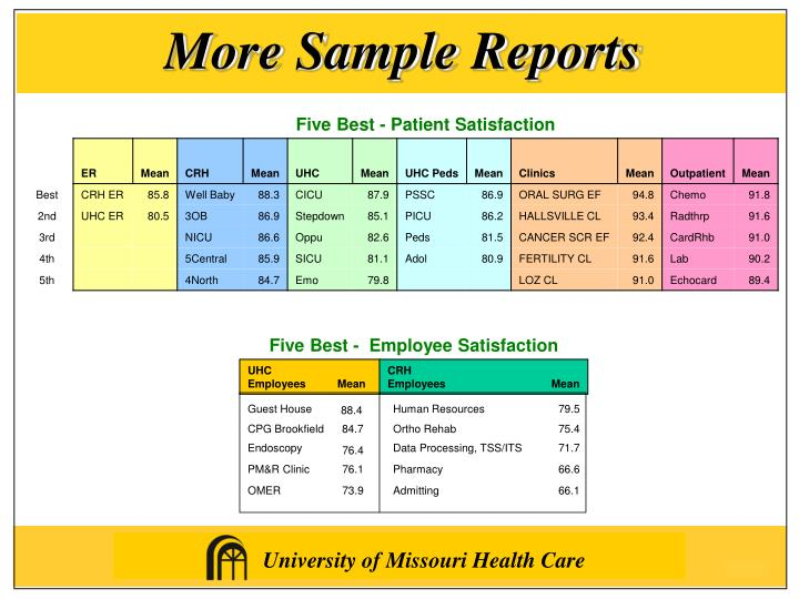 More Sample Reports